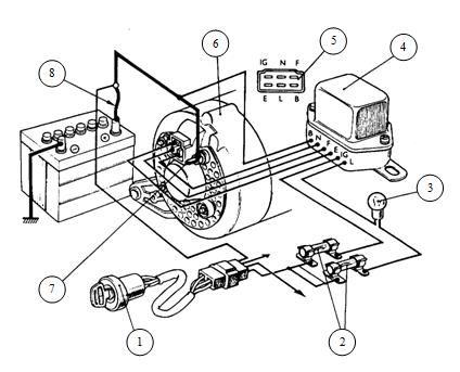 system pengisian regulator type kontak point toyota kijang